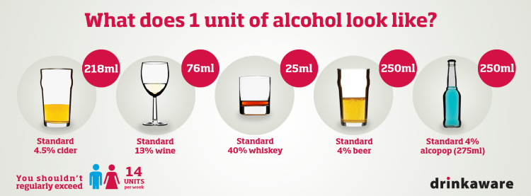 1-alcohol-unit-new-guidelines-v1-2.png